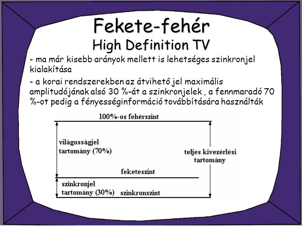 Fekete-fehér High Definition TV - ma már kisebb arányok mellett is lehetséges szinkronjel kialakítása - a korai rendszerekben az átvihető jel maximáli