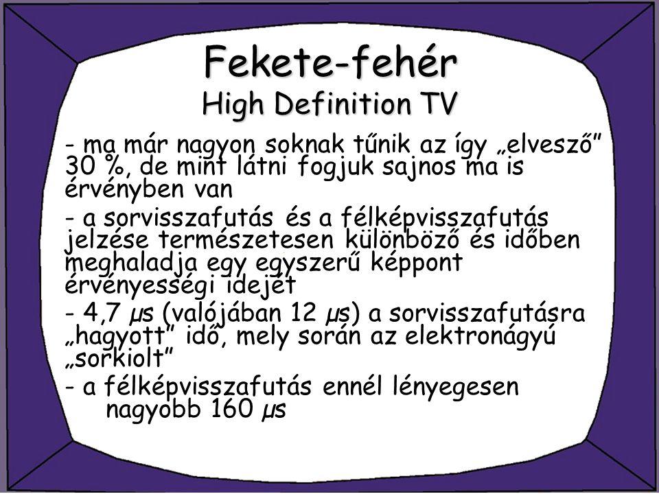 """Fekete-fehér High Definition TV - ma már nagyon soknak tűnik az így """"elvesző"""" 30 %, de mint látni fogjuk sajnos ma is érvényben van - a sorvisszafutás"""