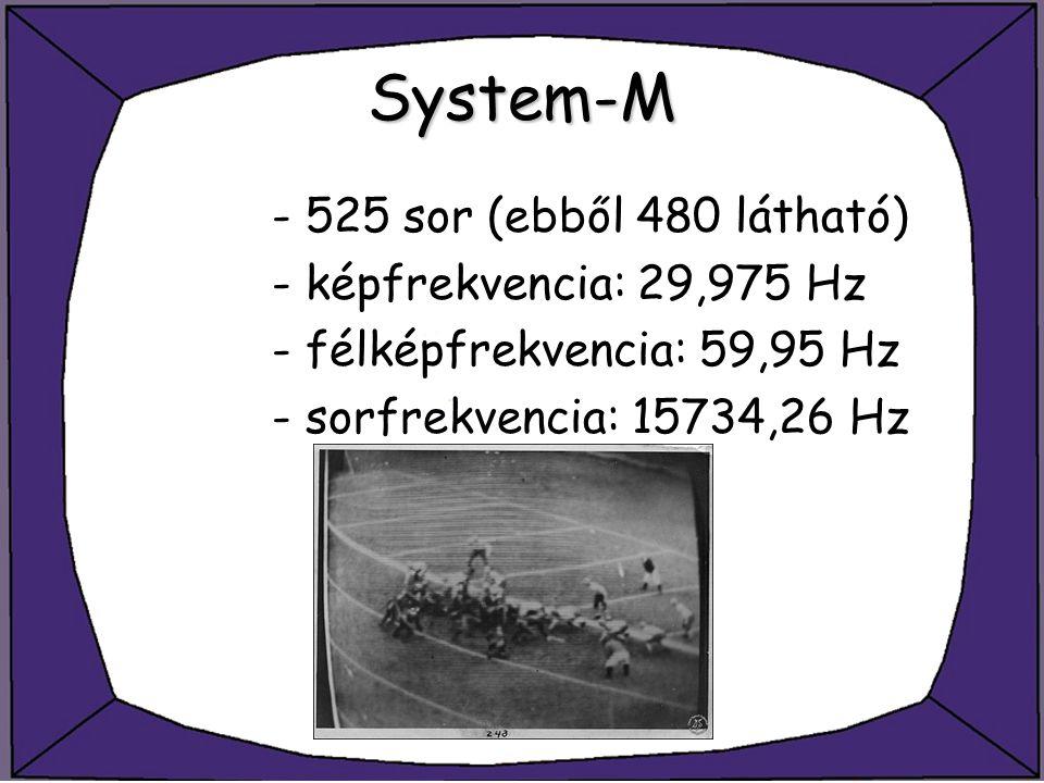 System-M - 525 sor (ebből 480 látható) - képfrekvencia: 29,975 Hz - félképfrekvencia: 59,95 Hz - sorfrekvencia: 15734,26 Hz