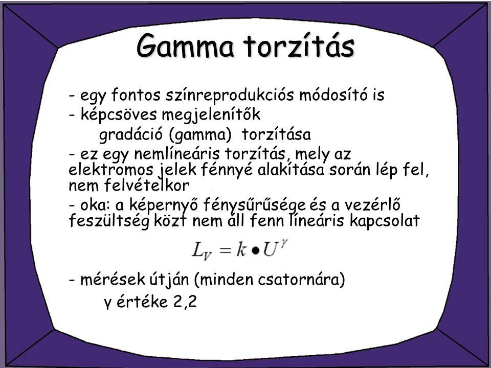 Gamma torzítás - egy fontos színreprodukciós módosító is - képcsöves megjelenítők gradáció (gamma) torzítása - ez egy nemlíneáris torzítás, mely az el