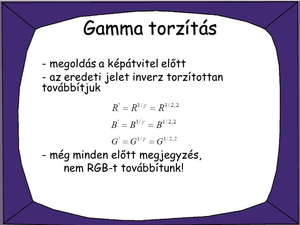 Gamma torzítás - megoldás a képátvitel előtt - az eredeti jelet inverz torzítottan továbbítjuk - még minden előtt megjegyzés, nem RGB-t továbbítunk!