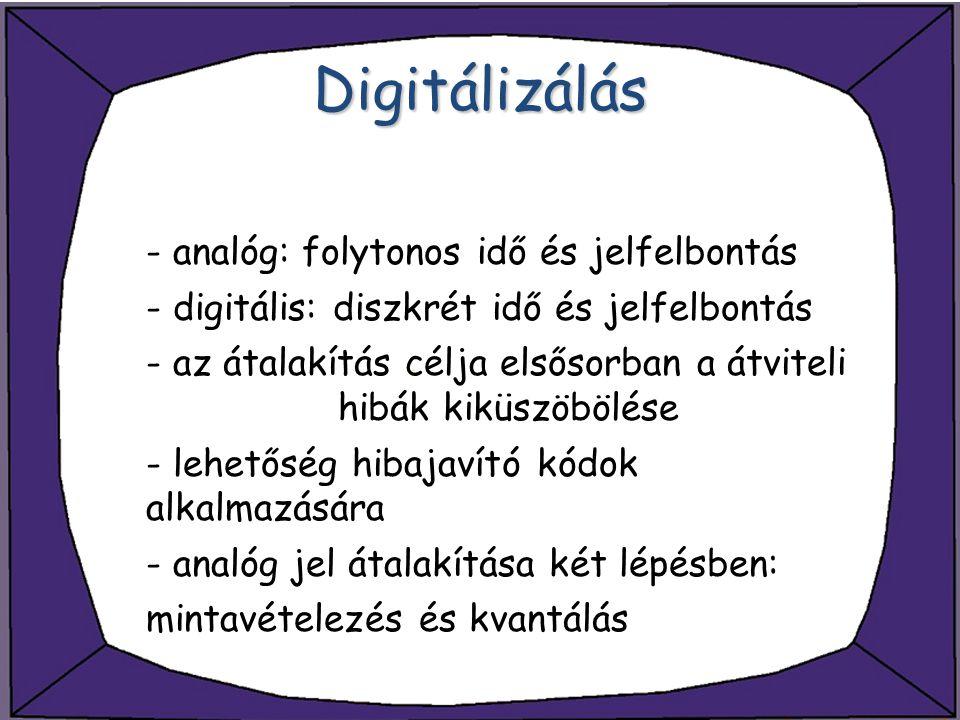 Digitálizálás - analóg: folytonos idő és jelfelbontás - digitális: diszkrét idő és jelfelbontás - az átalakítás célja elsősorban a átviteli hibák kikü