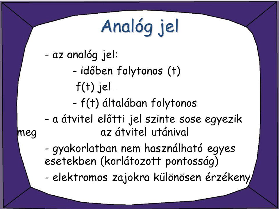Analóg jel - az analóg jel: - időben folytonos (t) f(t) jel - f(t) általában folytonos - a átvitel előtti jel szinte sose egyezik meg az átvitel utáni