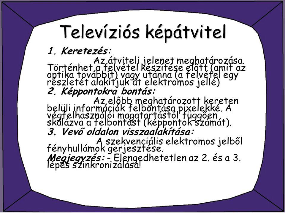 Televíziós képátvitel 1. Keretezés: Az átviteli jelenet meghatározása. Történhet a felvétel készítése előtt (amit az optika továbbít) vagy utánna (a f