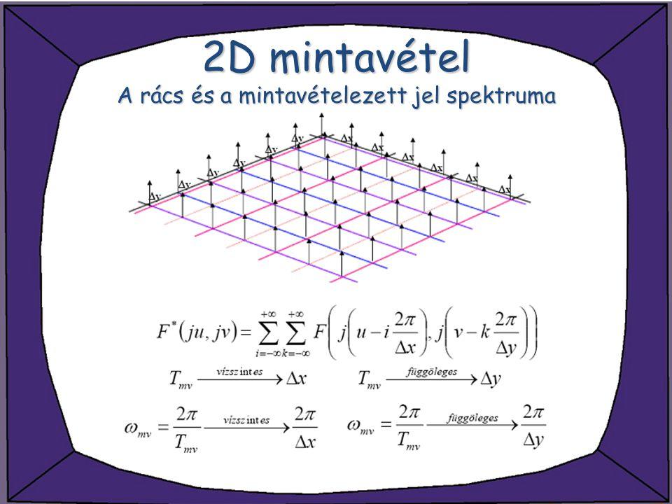 2D mintavétel A rács és a mintavételezett jel spektruma