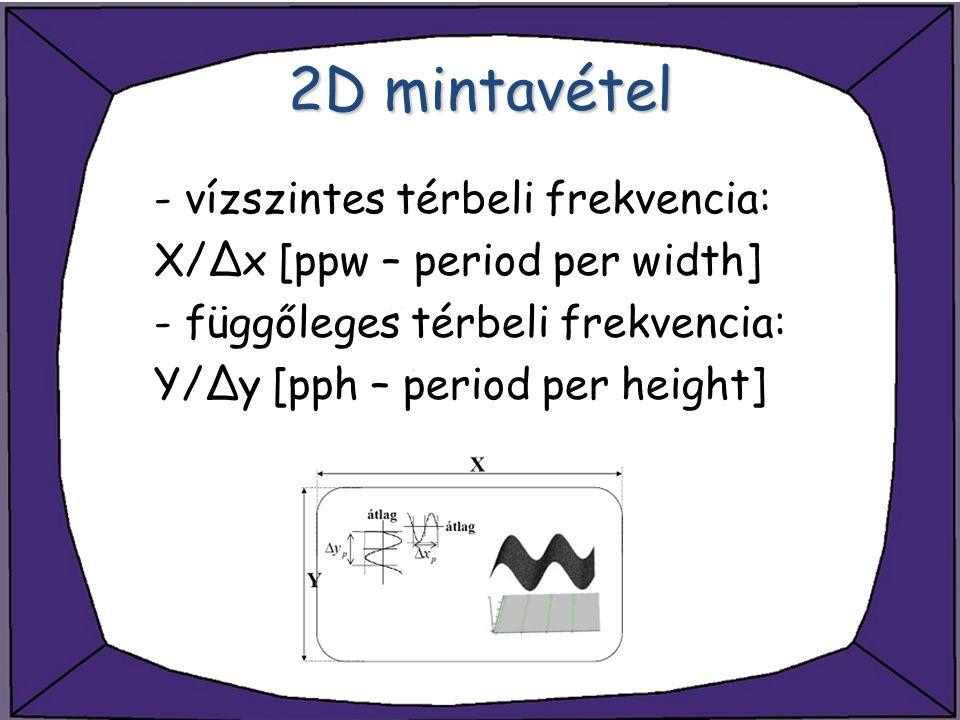 2D mintavétel - vízszintes térbeli frekvencia: X/∆x [ppw – period per width] - függőleges térbeli frekvencia: Y/∆y [pph – period per height]