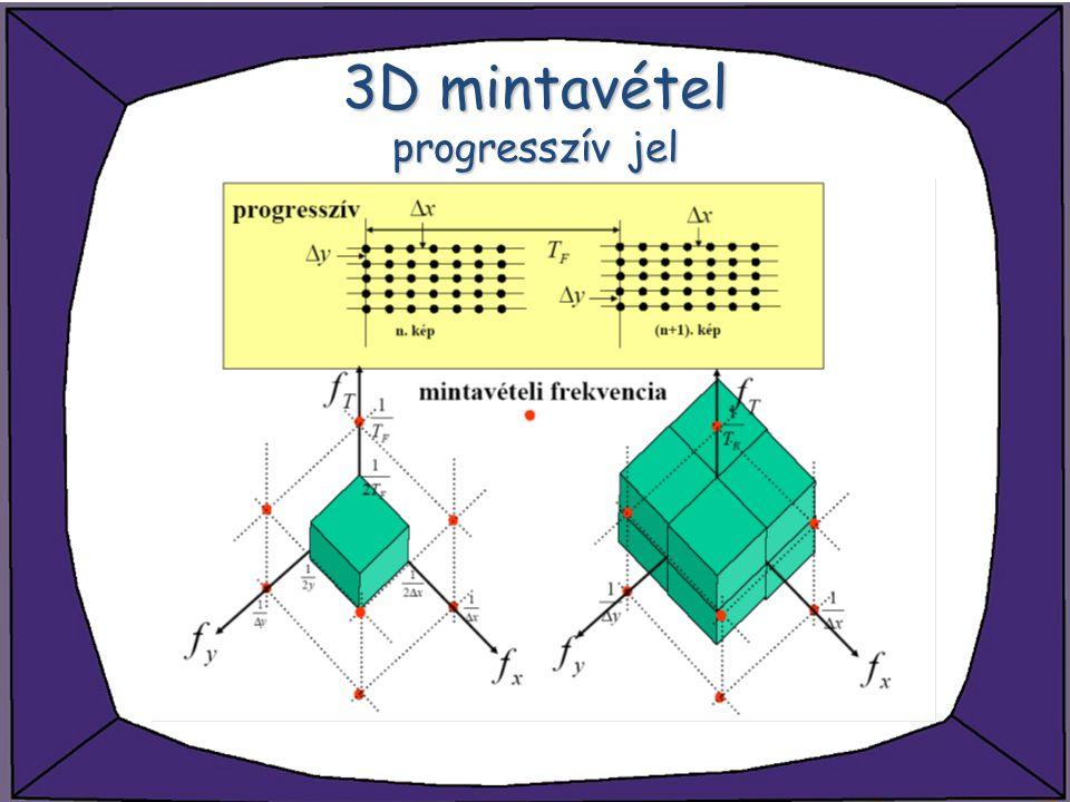3D mintavétel progresszív jel