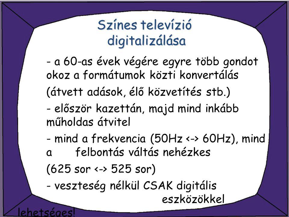 Színes televízió digitalizálása - a 60-as évek végére egyre több gondot okoz a formátumok közti konvertálás (átvett adások, élő közvetítés stb.) - elő