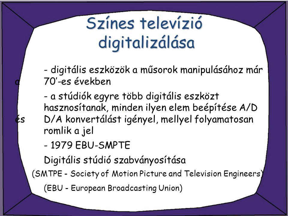 Színes televízió digitalizálása - digitális eszközök a műsorok manipulásához már a 70'-es években - a stúdiók egyre több digitális eszközt hasznosítan