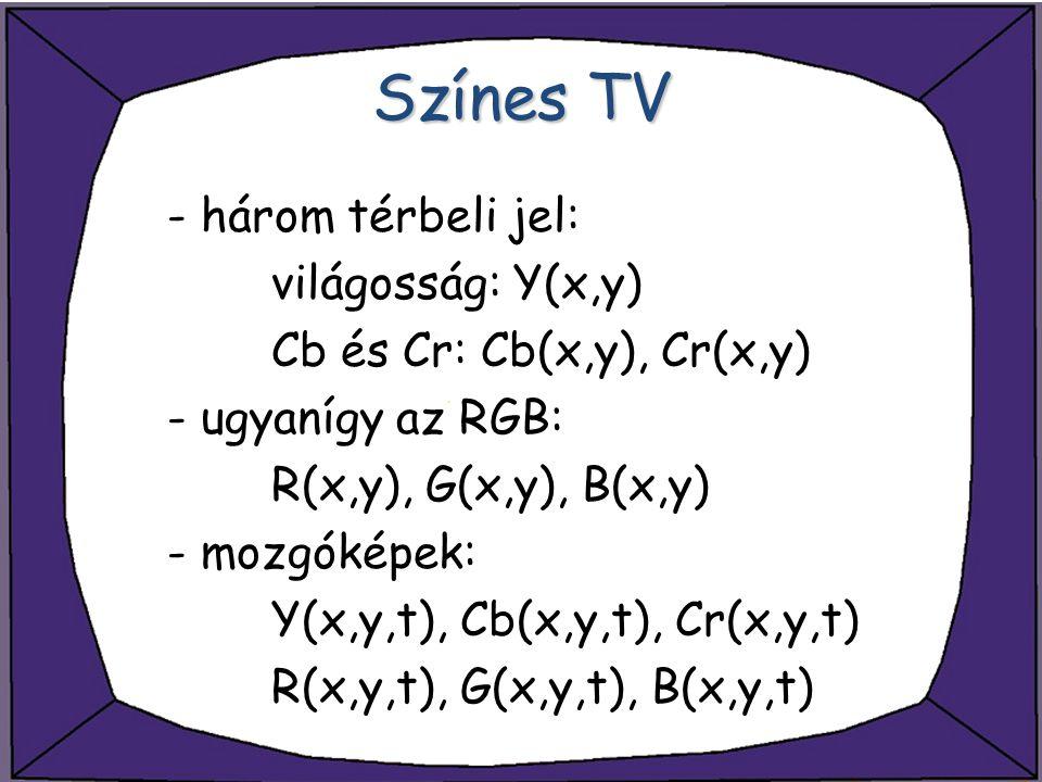 Színes TV - három térbeli jel: világosság: Y(x,y) Cb és Cr: Cb(x,y), Cr(x,y) - ugyanígy az RGB: R(x,y), G(x,y), B(x,y) - mozgóképek: Y(x,y,t), Cb(x,y,