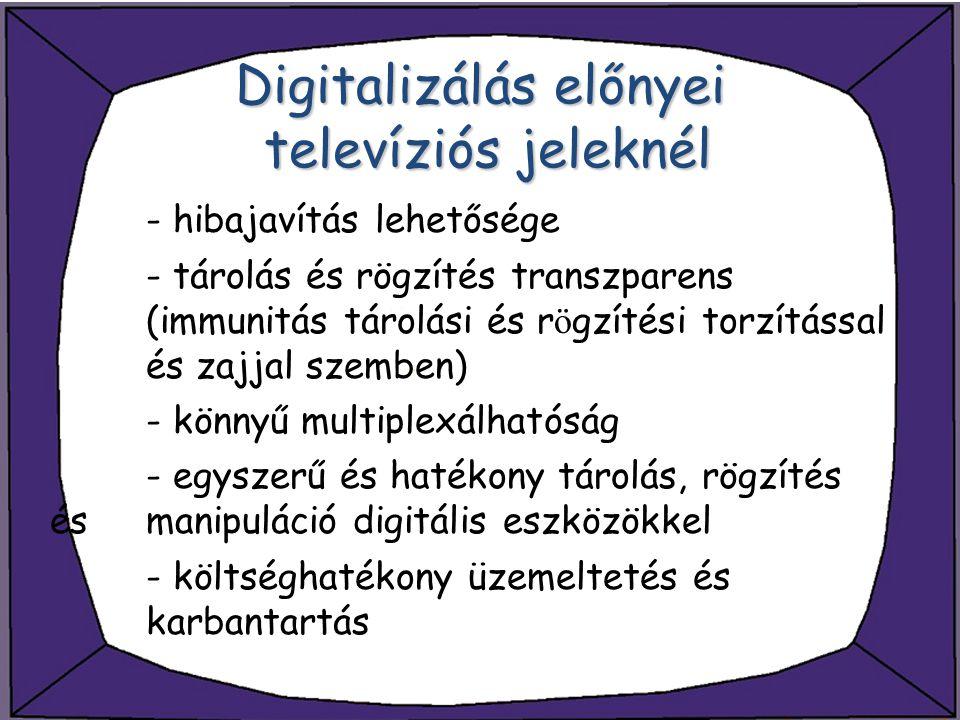 Digitalizálás előnyei televíziós jeleknél - hibajavítás lehetősége - tárolás és rögzítés transzparens (immunitás tárolási és r ö gzítési torzítással é