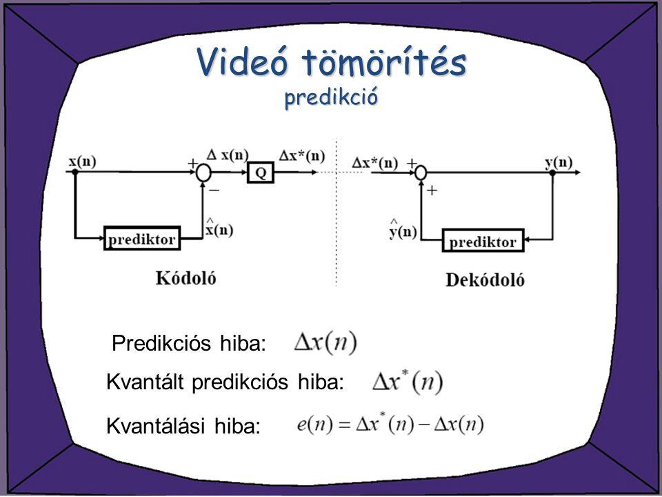 Videó tömörítés predikció Kvantált predikciós hiba: Predikciós hiba: Kvantálási hiba: