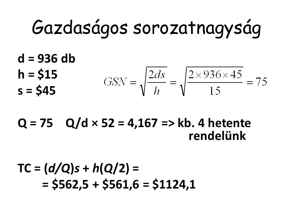 3000 3000 — 2000 2000 — 1000 1000 — 0 0 — |||||||| 50100150200250300350400 Rendelési tételnagyság (Q) Éves költség TC = Q/2×h + d/Q×s × h = 7,5 Q × h = 7,5 Q Q2 ×s = 42 120/Q dQ