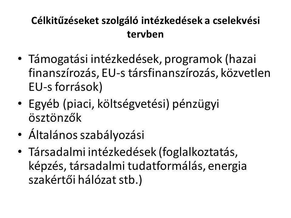 Célkitűzéseket szolgáló intézkedések a cselekvési tervben • Támogatási intézkedések, programok (hazai finanszírozás, EU-s társfinanszírozás, közvetlen EU-s források) • Egyéb (piaci, költségvetési) pénzügyi ösztönzők • Általános szabályozási • Társadalmi intézkedések (foglalkoztatás, képzés, társadalmi tudatformálás, energia szakértői hálózat stb.)