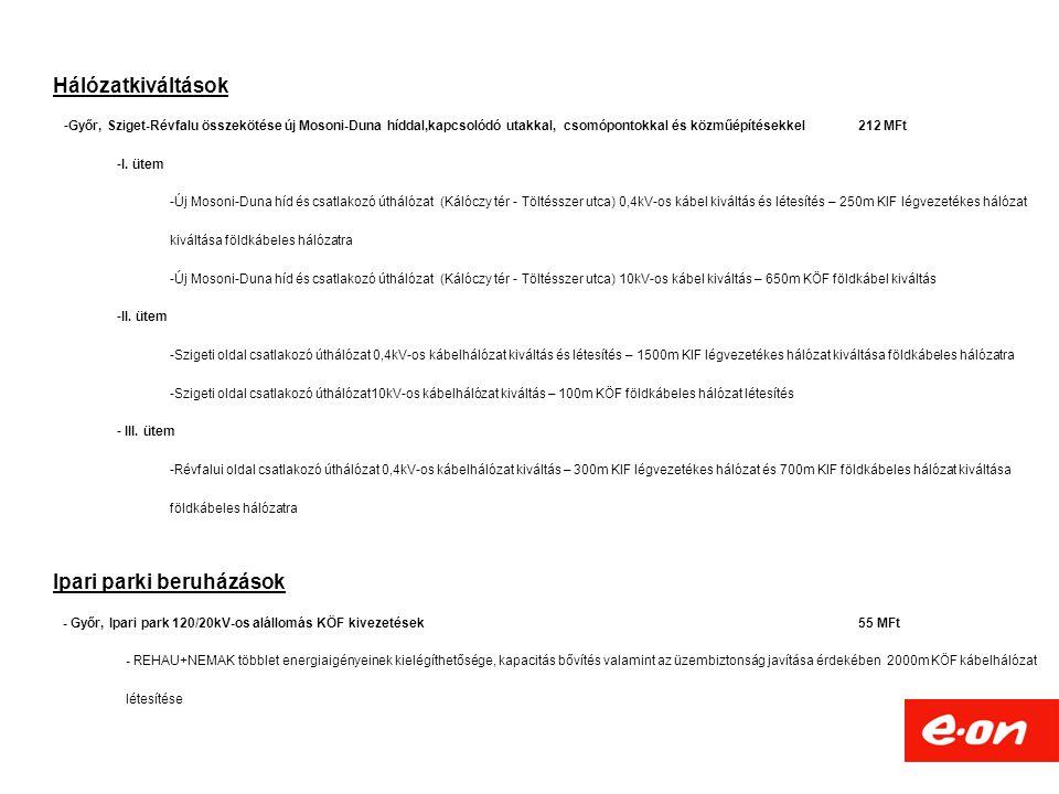 Üzemzavar E.ON ÉSZAK-DUNÁNTÚLI ÁRAMHÁLÓZATI ZRT Győri régió területén: 2011 év 91 perc 2012.