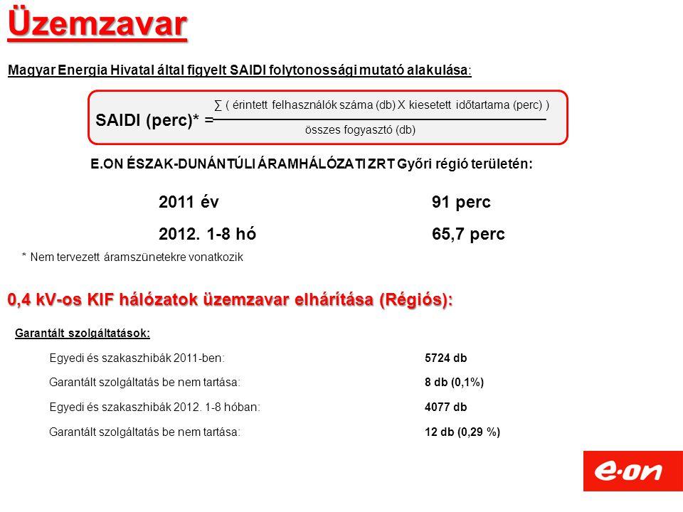 8 KÖF hálózatok (20 kV-os légvezeték) üzemzavar elhárítása: Rövid idejű zavartatások száma (GVA,LVA) 2011, 2012 01-08.