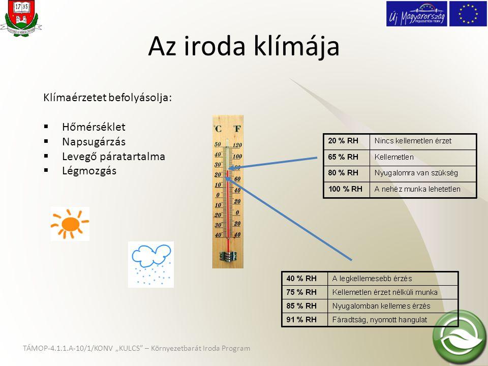 """TÁMOP-4.1.1.A-10/1/KONV """"KULCS"""" – Környezetbarát Iroda Program Az iroda klímája Klímaérzetet befolyásolja:  Hőmérséklet  Napsugárzás  Levegő párata"""