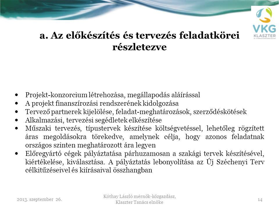 2013. szeptember 26. Kóthay László mérnök-közgazdász, Klaszter Tanács elnöke 14 a. Az előkészítés és tervezés feladatkörei részletezve  Projekt-konzo