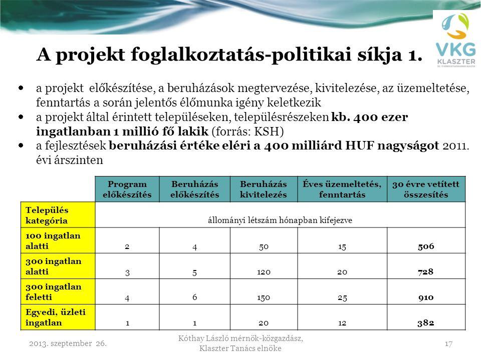 2013. szeptember 26. Kóthay László mérnök-közgazdász, Klaszter Tanács elnöke 17 A projekt foglalkoztatás-politikai síkja 1.  a projekt előkészítése,