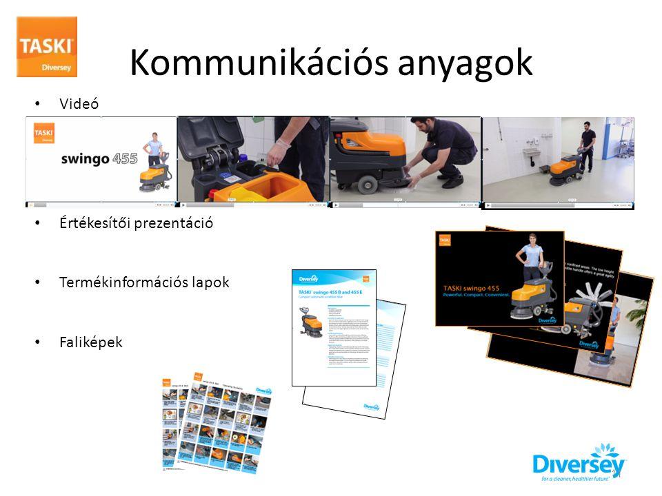Kommunikációs anyagok • Videó • Értékesítői prezentáció • Termékinformációs lapok • Faliképek 11