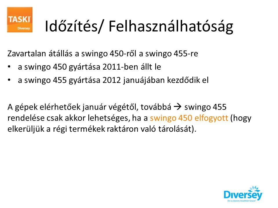 Időzítés/ Felhasználhatóság Zavartalan átállás a swingo 450-ről a swingo 455-re • a swingo 450 gyártása 2011-ben állt le • a swingo 455 gyártása 2012