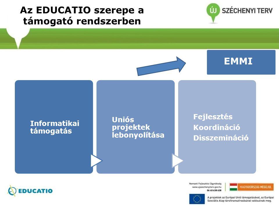 Az EDUCATIO szerepe a támogató rendszerben EMMI
