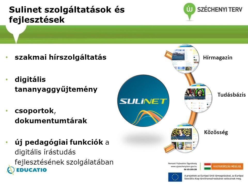 Sulinet szolgáltatások és fejlesztések • szakmai hírszolgáltatás • digitális tananyaggyűjtemény • csoportok, dokumentumtárak • új pedagógiai funkciók a digitális írástudás fejlesztésének szolgálatában Hírmagazin Tudásbázis Közösség