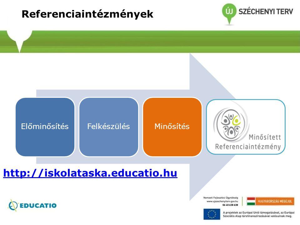 Referenciaintézmények http://iskolataska.educatio.hu