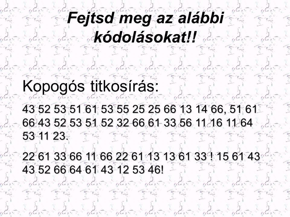 Fejtsd meg az alábbi kódolásokat!! Kopogós titkosírás: 43 52 53 51 61 53 55 25 25 66 13 14 66, 51 61 66 43 52 53 51 52 32 66 61 33 56 11 16 11 64 53 1