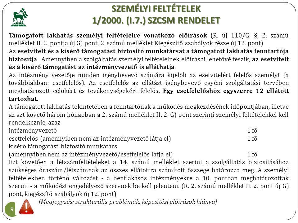 SZEMÉLYI FELTÉTELEK 1/2000. (I.7.) SZCSM RENDELET 9 Támogatott lakhatás személyi feltételeire vonatkozó előírások (R. új 110/G. §, 2. számú melléklet