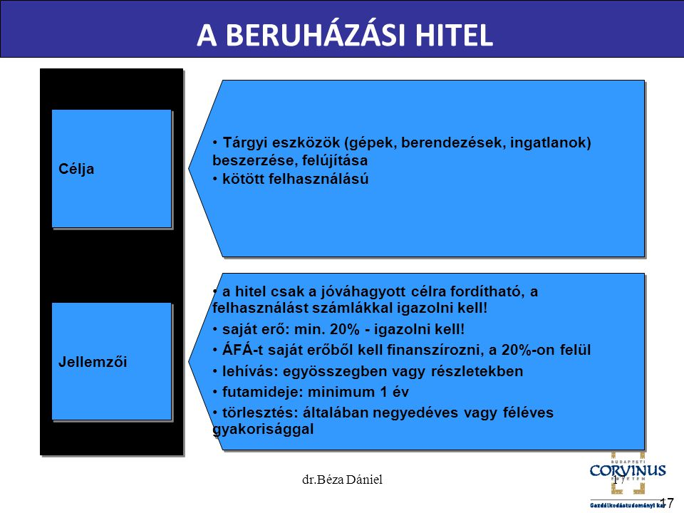 17 A BERUHÁZÁSI HITEL Jellemzői • a hitel csak a jóváhagyott célra fordítható, a felhasználást számlákkal igazolni kell! • saját erő: min. 20% - igazo