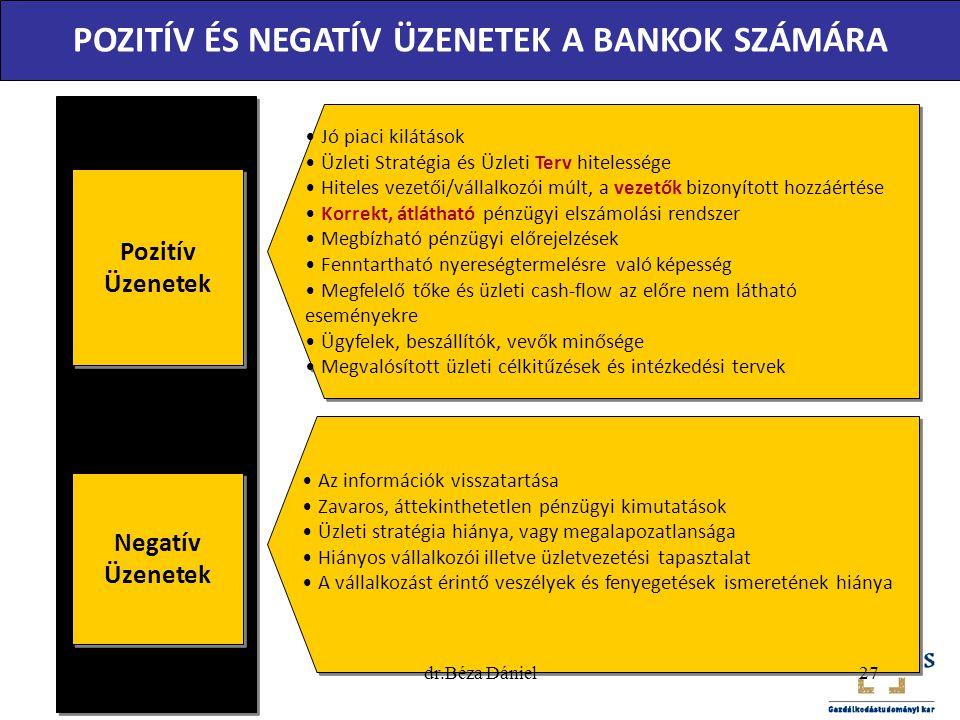 27 Pozitív Üzenetek Pozitív Üzenetek • Jó piaci kilátások • Üzleti Stratégia és Üzleti Terv hitelessége • Hiteles vezetői/vállalkozói múlt, a vezetők
