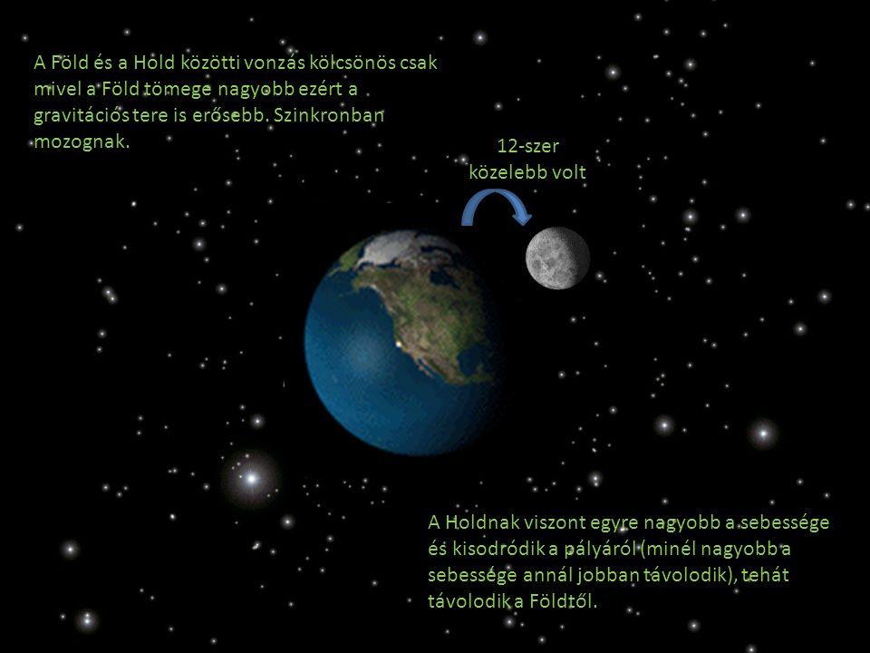 12-szer közelebb volt A Föld és a Hold közötti vonzás kölcsönös csak mivel a Föld tömege nagyobb ezért a gravitációs tere is erősebb. Szinkronban mozo