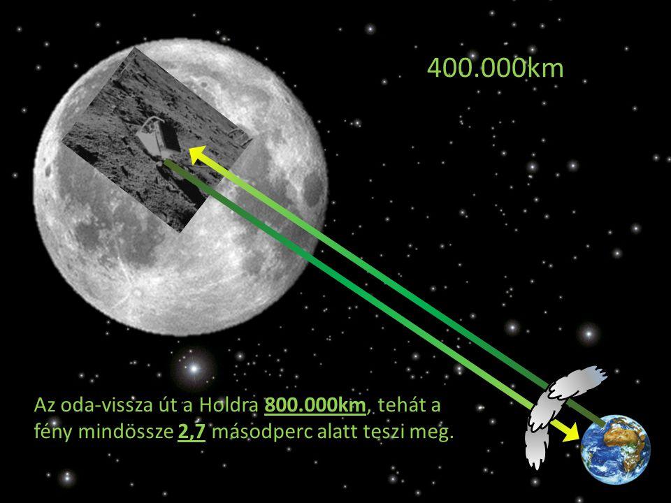400.000km Az oda-vissza út a Holdra 800.000km, tehát a fény mindössze 2,7 másodperc alatt teszi meg.