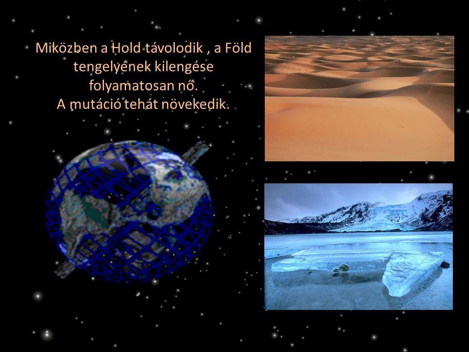 Miközben a Hold távolodik, a Föld tengelyének kilengése folyamatosan nő. A mutáció tehát növekedik.
