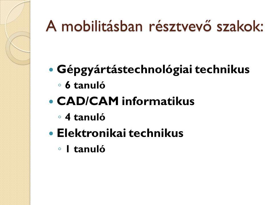 A mobilitásban résztvevő szakok:  Gépgyártástechnológiai technikus ◦ 6 tanuló  CAD/CAM informatikus ◦ 4 tanuló  Elektronikai technikus ◦ 1 tanuló