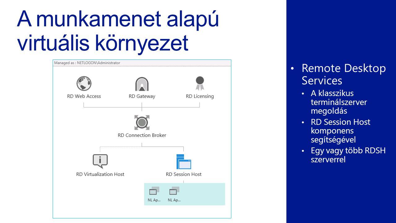 A munkamenet alapú virtuális környezet • Remote Desktop Services • A klasszikus terminálszerver megoldás • RD Session Host komponens segítségével • Egy vagy több RDSH szerverrel