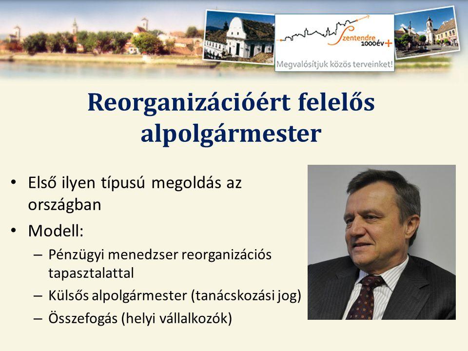 Reorganizációért felelős alpolgármester • Első ilyen típusú megoldás az országban • Modell: – Pénzügyi menedzser reorganizációs tapasztalattal – Külső
