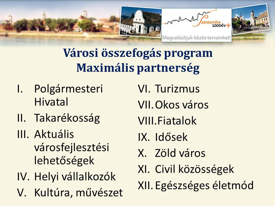 Városi összefogás program Maximális partnerség I.Polgármesteri Hivatal II.Takarékosság III.Aktuális városfejlesztési lehetőségek IV.Helyi vállalkozók
