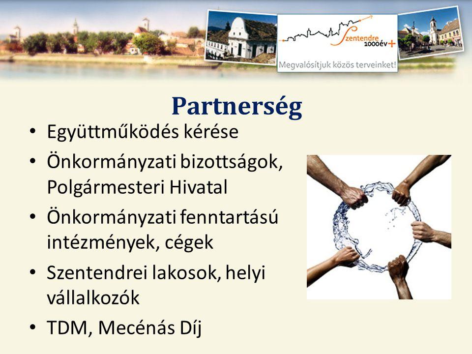 Partnerség • Együttműködés kérése • Önkormányzati bizottságok, Polgármesteri Hivatal • Önkormányzati fenntartású intézmények, cégek • Szentendrei lako