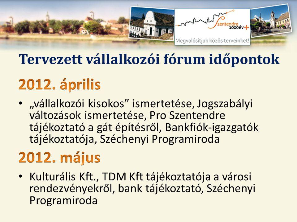 Tervezett vállalkozói fórum időpontok