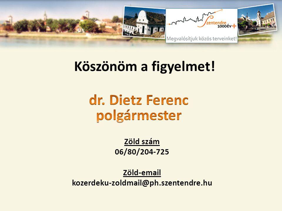 Köszönöm a figyelmet! Zöld szám 06/80/204-725 Zöld-email kozerdeku-zoldmail@ph.szentendre.hu
