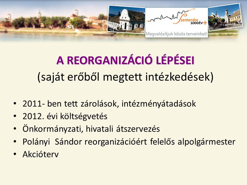 A REORGANIZÁCIÓ LÉPÉSEI (saját erőből megtett intézkedések) • 2011- ben tett zárolások, intézményátadások • 2012. évi költségvetés • Önkormányzati, hi