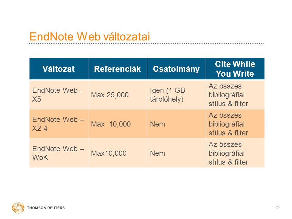 EndNote Web változatai VáltozatReferenciákCsatolmány Cite While You Write EndNote Web - X5 Max 25,000 Igen (1 GB tárolóhely) Az összes bibliográfiai stílus & filter EndNote Web – X2-4 Max 10,000Nem Az összes bibliográfiai stílus & filter EndNote Web – WoK Max10,000Nem Az összes bibliográfiai stílus & filter 21
