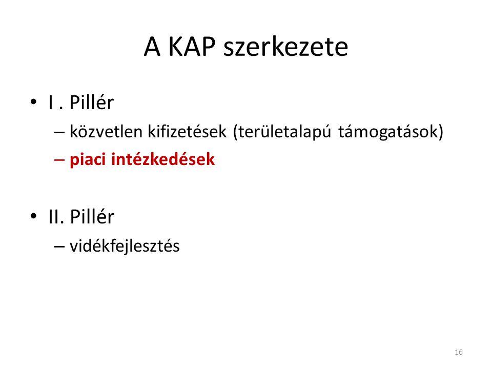 A KAP szerkezete • I. Pillér – közvetlen kifizetések (területalapú támogatások) – piaci intézkedések • II. Pillér – vidékfejlesztés 16