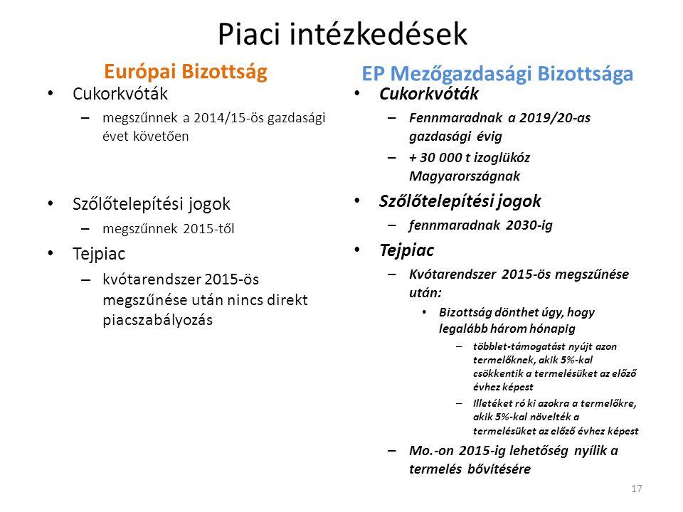 Piaci intézkedések Európai Bizottság • Cukorkvóták – megszűnnek a 2014/15-ös gazdasági évet követően • Szőlőtelepítési jogok – megszűnnek 2015-től • T
