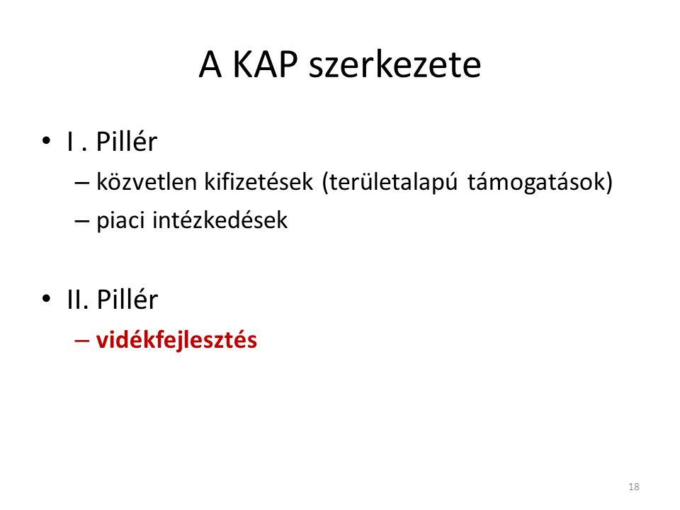 A KAP szerkezete • I. Pillér – közvetlen kifizetések (területalapú támogatások) – piaci intézkedések • II. Pillér – vidékfejlesztés 18