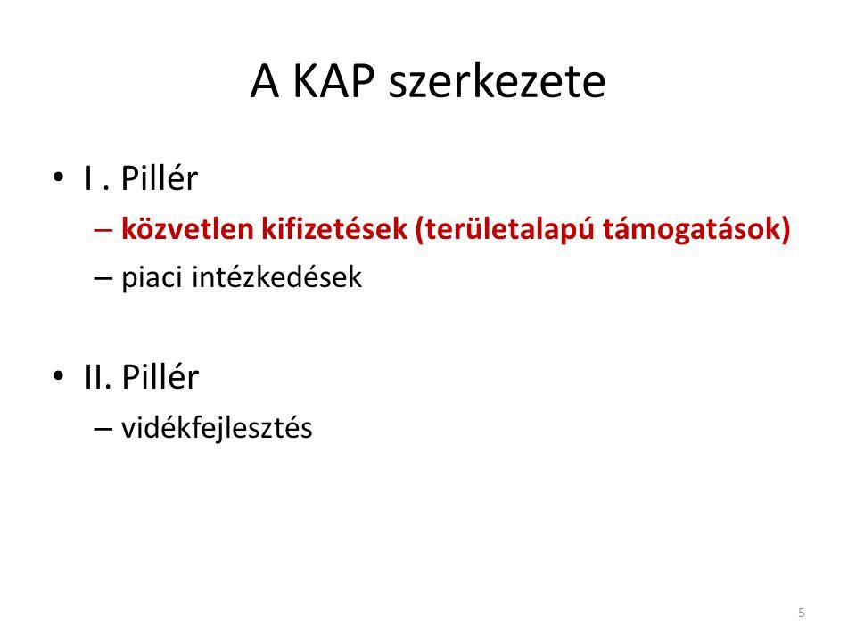 A KAP szerkezete • I. Pillér – közvetlen kifizetések (területalapú támogatások) – piaci intézkedések • II. Pillér – vidékfejlesztés 5
