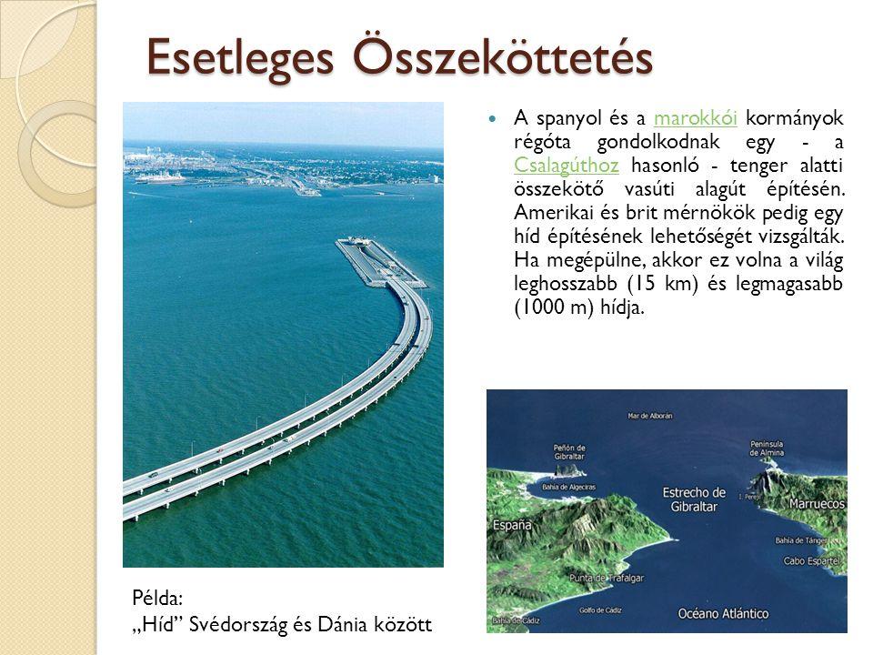 Esetleges Összeköttetés  A spanyol és a marokkói kormányok régóta gondolkodnak egy - a Csalagúthoz hasonló - tenger alatti összekötő vasúti alagút ép