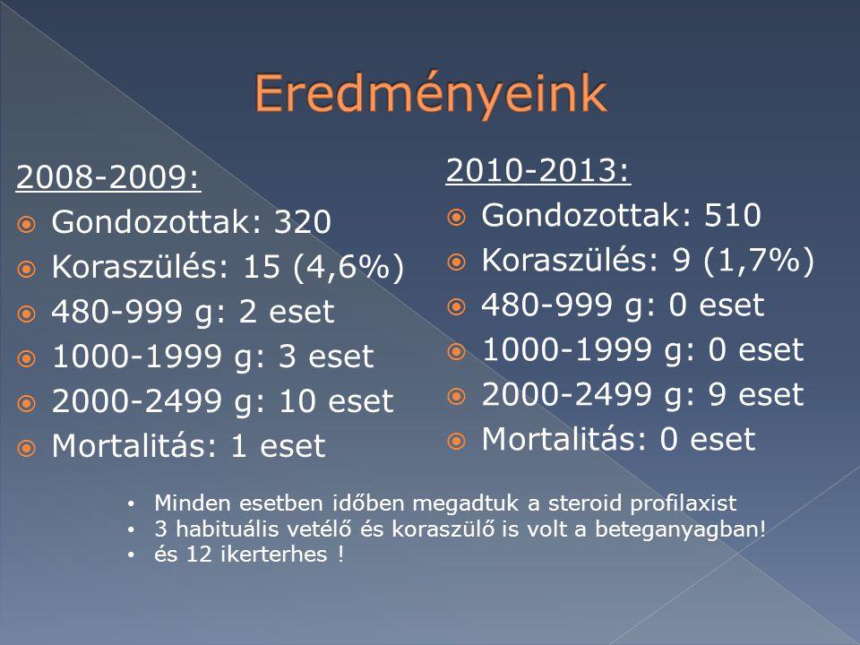 2008-2009:  Gondozottak: 320  Koraszülés: 15 (4,6%)  480-999 g: 2 eset  1000-1999 g: 3 eset  2000-2499 g: 10 eset  Mortalitás: 1 eset 2010-2013:
